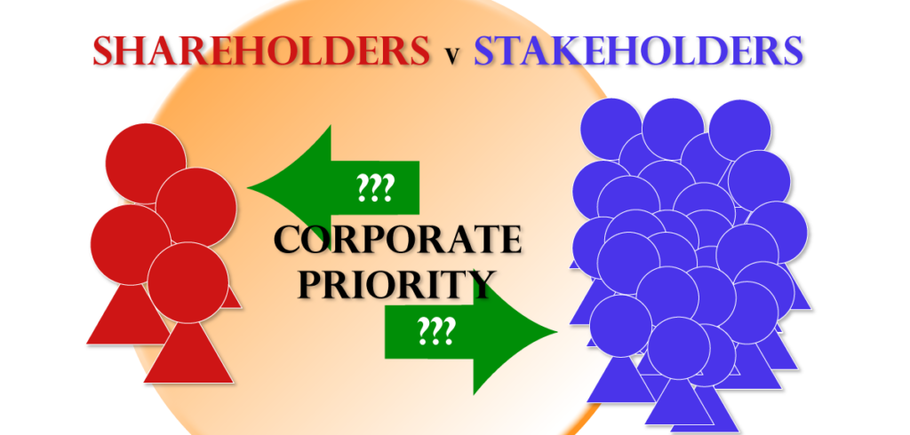 Graphic of four red shareholders on the left, many blue stakeholders on the right, and corporate priority with green arrows pointing both directions in the center of a round table.