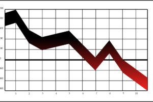 Graph showing downward progress.
